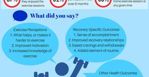 Thriving-DAYS Exercise Program