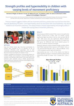ESSA 2018 Strength Profiles