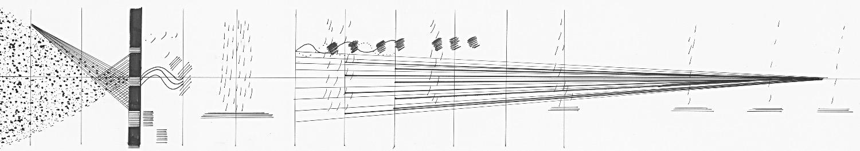 Textures sonores Tableau III