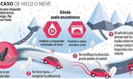 Cómo debemos actuar al volante ante condiciones de nieve.