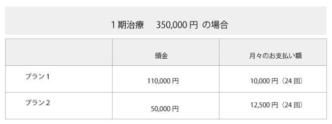 1期治療 35000.jpg
