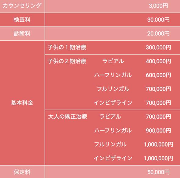 スクリーンショット 2020-05-13 10.32.43.png