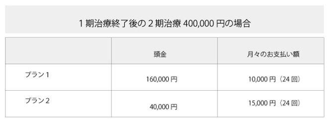 2期治療 400000.jpg