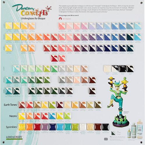 Concepts Tile Chart