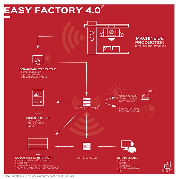 easy factory.jpg