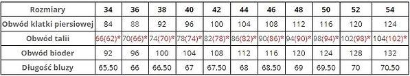 Tabela rozmiarowa damska_edited.jpg