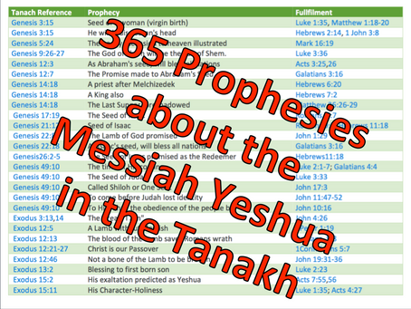 365 Prophesies about Yeshua in the Tanakh/Old Testament