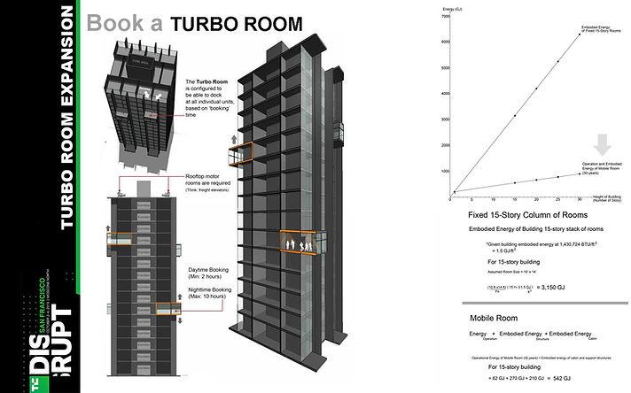 turboroom1.jpg