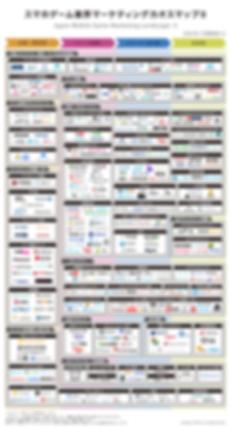 202007_スマホゲーム業界カオスマップⅡ_1.2.png