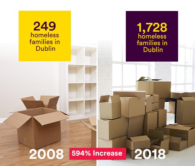 Focus Ireland Infographic Digital Ad by Kaitlynn Stone
