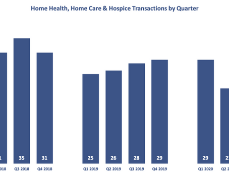 Home Health, Home Care and Hospice M&A Report: Q3 2020