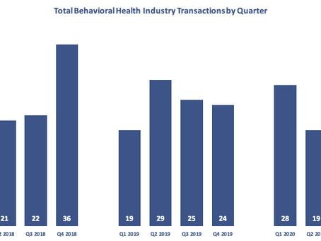 Behavioral Health M&A Report: Q3 2020
