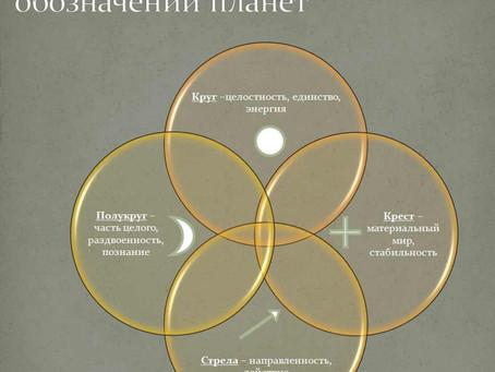 Символика планет