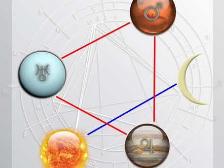Аспекты между планетами