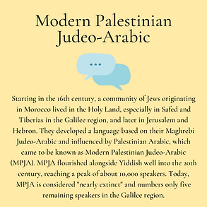Modern Palestinian Judeo-Arabic Speakers.png
