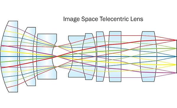 Image Space Tele.jpg