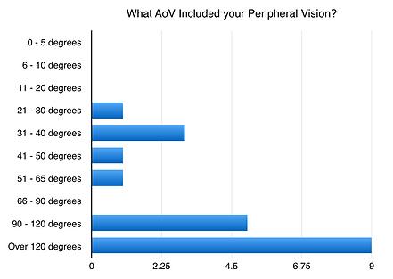 Peripheral Vision.png