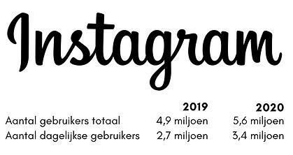 outoftheboxconcepts-instagram-cijfers-20