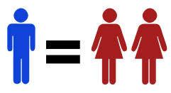 ¿1 Hombre = 2 Mujeres?