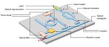Photonic-integrated-circuit_schematic.pn