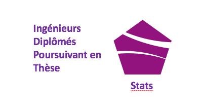 Ingénieurs diplômés poursuivant en thèse - Stats