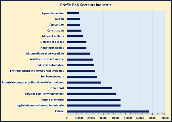 Secteurs Industrie.png