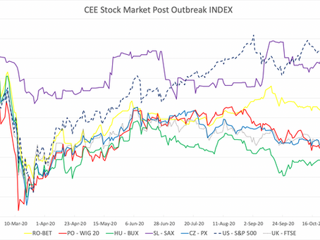 CEE Stock Market Report for November 2 – November 13