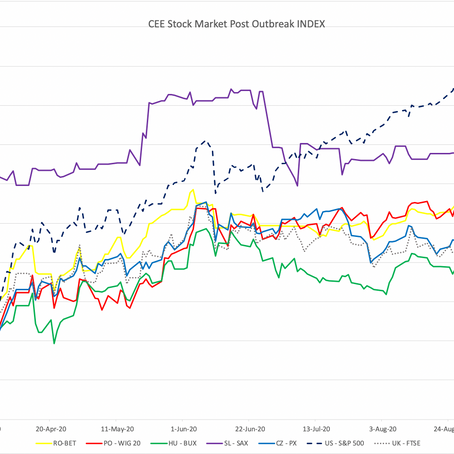 CEE Stock Market Report for October 5 – October 16