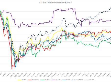 CEE Stock Market Report for August 24 – September 4