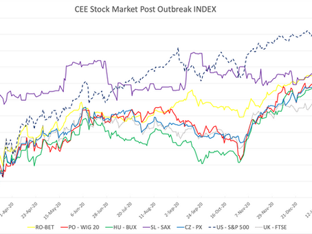 CEE Stock Market Report for February 8 – February 19