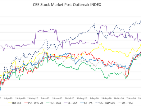 CEE Stock Market Report for December 14 – January 8