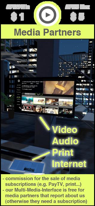 connect_ecom_business_models_media_partn