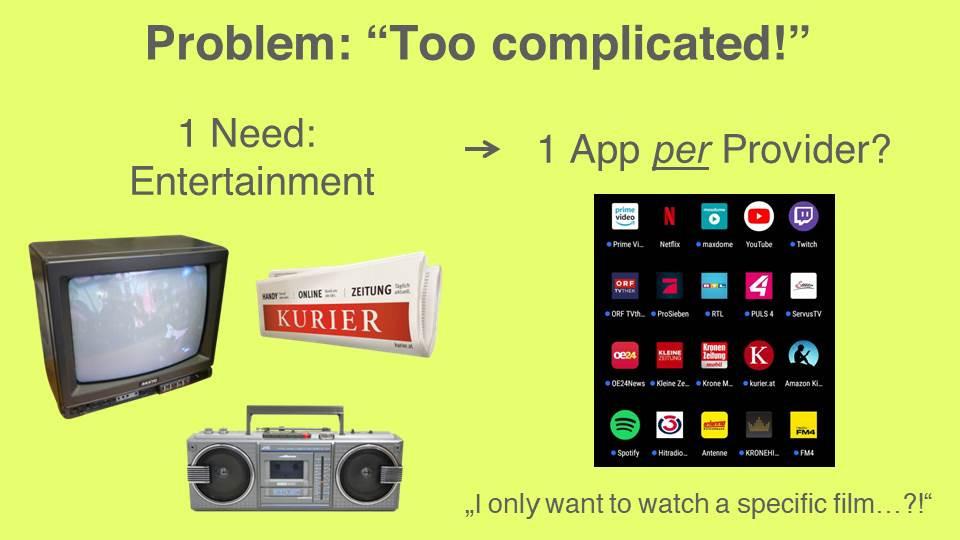 Multi-Media needed