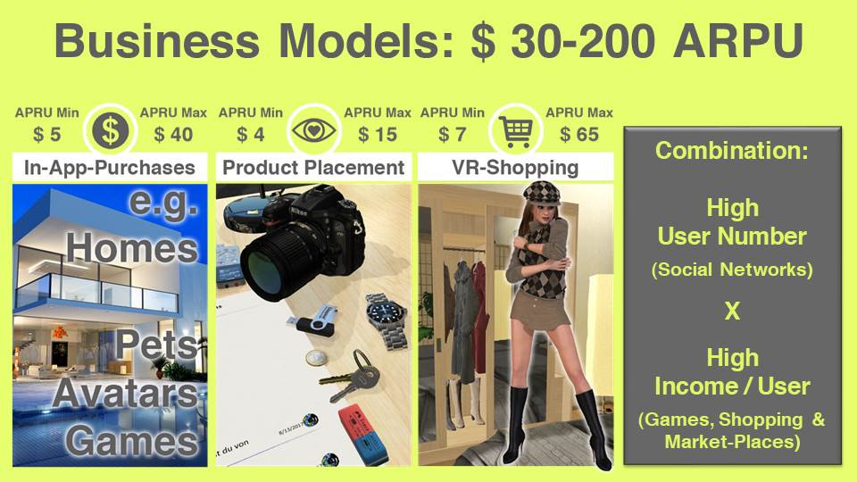 Business Models