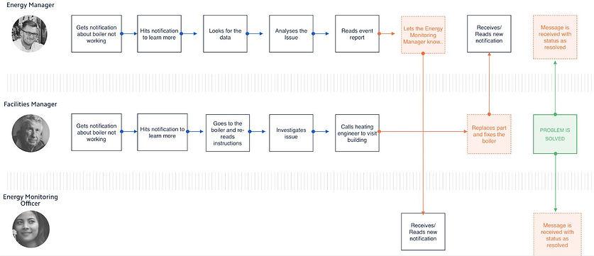 Behaviorual mapping.jpg