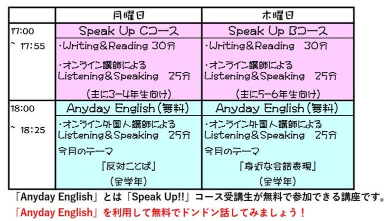 名東区 英会話 英語 ノビー