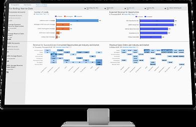 SAP Marketing Cloud 3.png
