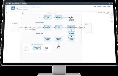 SAP Cloud Platform.png