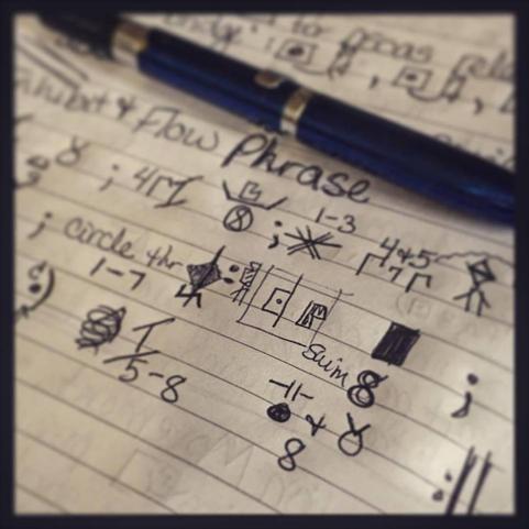 Dance class plans, Laban notation