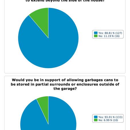 Declaration Survey Results