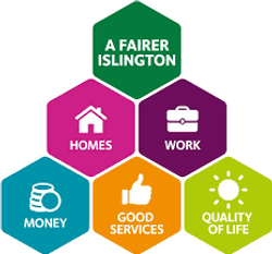 Fairer Islington logo