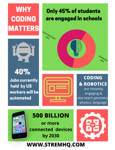 WHY CODING MATTERS