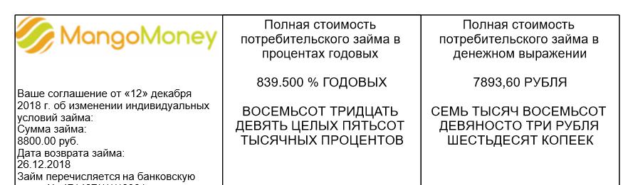 Займы МФО под 800% годовых.