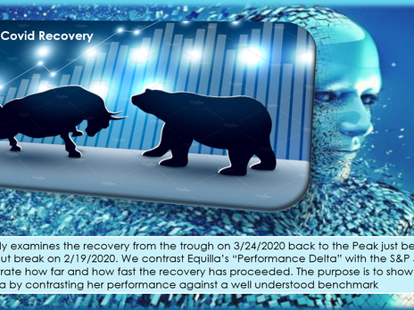 Equilla and the Covid Recovery