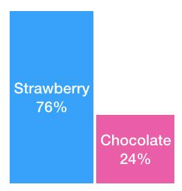 simpler survey result.png