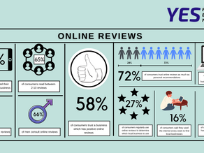 Do Online Reviews Matter in Medicine?