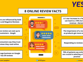 8 Online Review facts!!