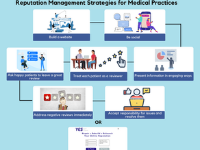 Reputation Management Strategies for Medical Practices