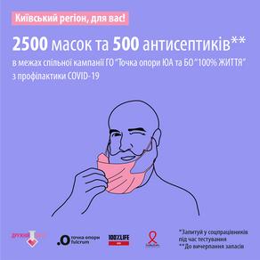 2500 масок та 500 антисептиків