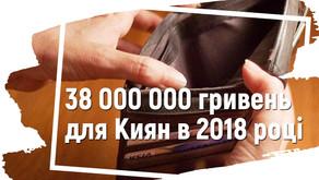 38 мільйонів гривень для Киян в 2018 році